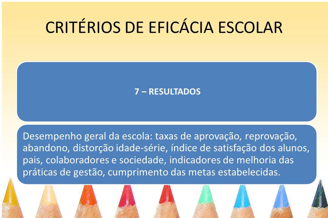 CRITÉRIOS DE EFICÁCIA ESCOLAR 7 – RESULTADOS Desempenho geral da escola: taxas de aprovação, reprovação, abandono, distorção idade-série, índice de sa