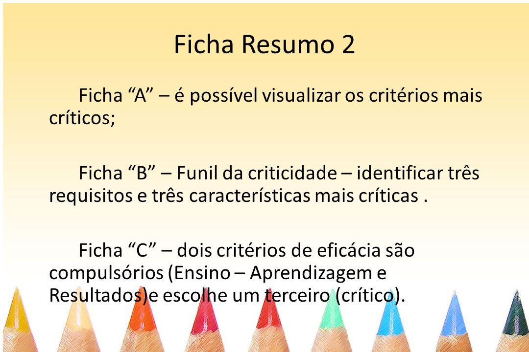Ficha Resumo 2 Ficha A – é possível visualizar os critérios mais críticos; Ficha B – Funil da criticidade – identificar três requisitos e três caracte