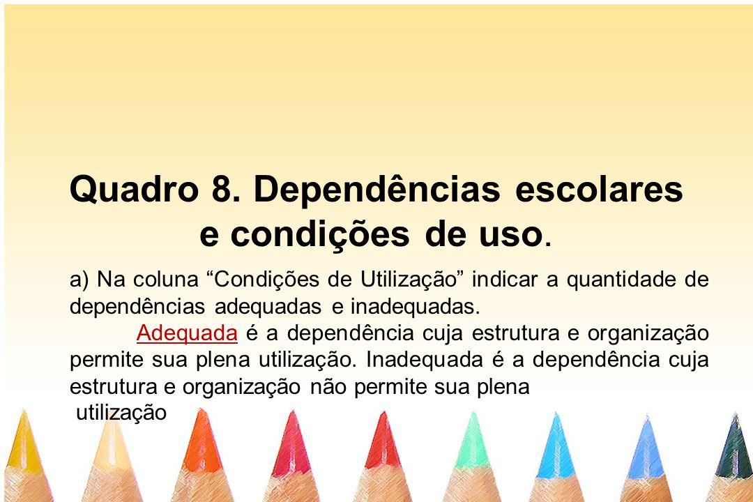 Quadro 8. Dependências escolares e condições de uso. a) Na coluna Condições de Utilização indicar a quantidade de dependências adequadas e inadequadas