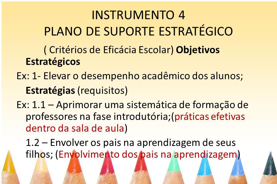 INSTRUMENTO 4 PLANO DE SUPORTE ESTRATÉGICO ( Critérios de Eficácia Escolar) Objetivos Estratégicos Ex: 1- Elevar o desempenho acadêmico dos alunos; Es