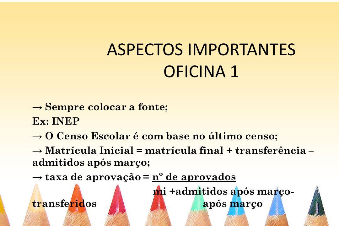 ASPECTOS IMPORTANTES OFICINA 1 Sempre colocar a fonte; Ex: INEP O Censo Escolar é com base no último censo; Matrícula Inicial = matrícula final + tran