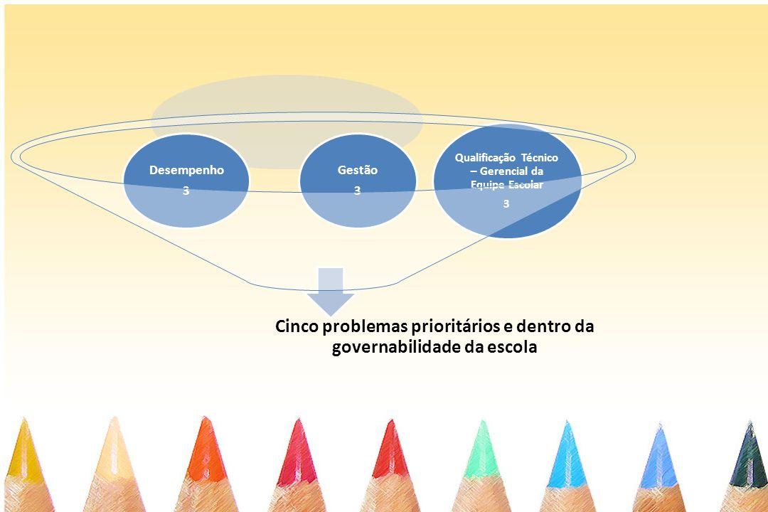 Cinco problemas prioritários e dentro da governabilidade da escola Desempenho 3 Gestão 3 Qualificação Técnico – Gerencial da Equipe Escolar 3