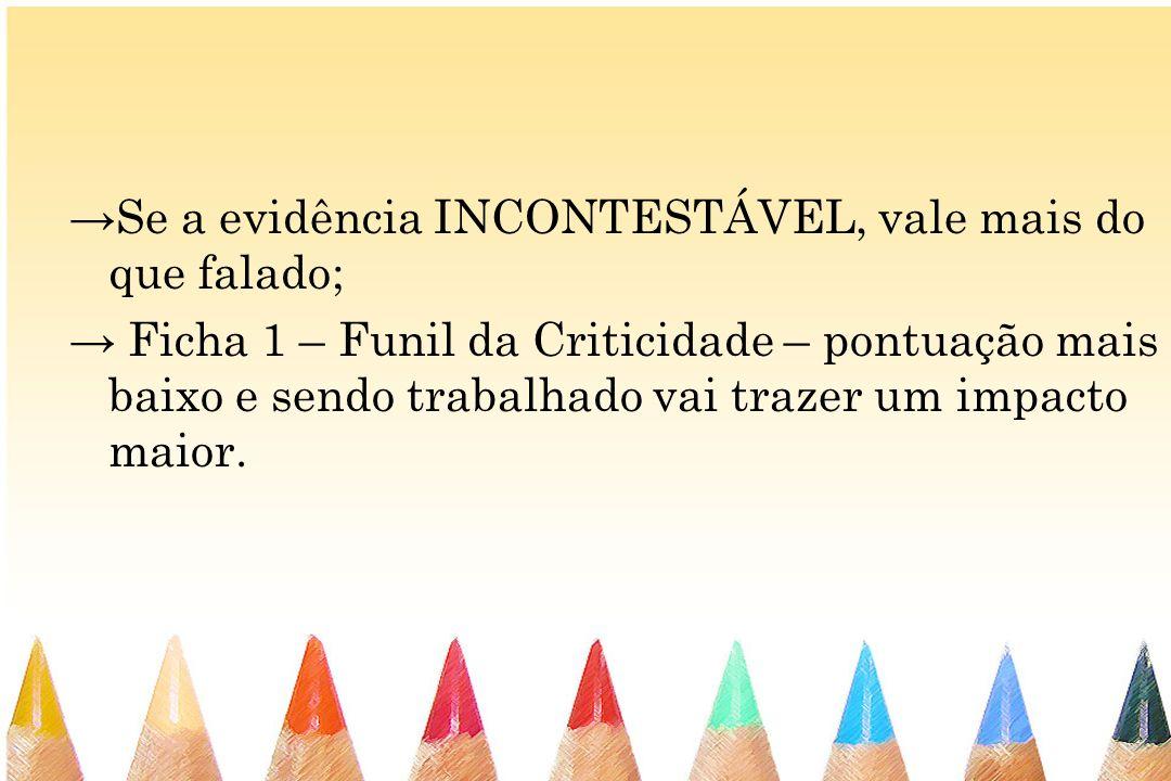Se a evidência INCONTESTÁVEL, vale mais do que falado; Ficha 1 – Funil da Criticidade – pontuação mais baixo e sendo trabalhado vai trazer um impacto