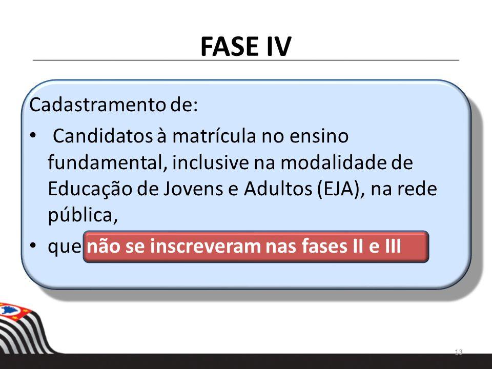 FASE IV Cadastramento de: Candidatos à matrícula no ensino fundamental, inclusive na modalidade de Educação de Jovens e Adultos (EJA), na rede pública