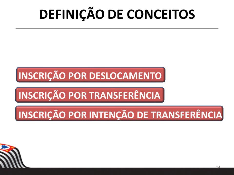 DEFINIÇÃO DE CONCEITOS INSCRIÇÃO POR DESLOCAMENTO INSCRIÇÃO POR TRANSFERÊNCIA INSCRIÇÃO POR INTENÇÃO DE TRANSFERÊNCIA 14