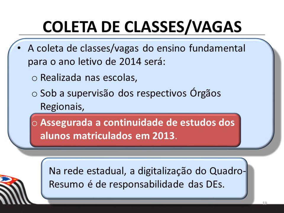 COLETA DE CLASSES/VAGAS A coleta de classes/vagas do ensino fundamental para o ano letivo de 2014 será: o Realizada nas escolas, o Sob a supervisão do
