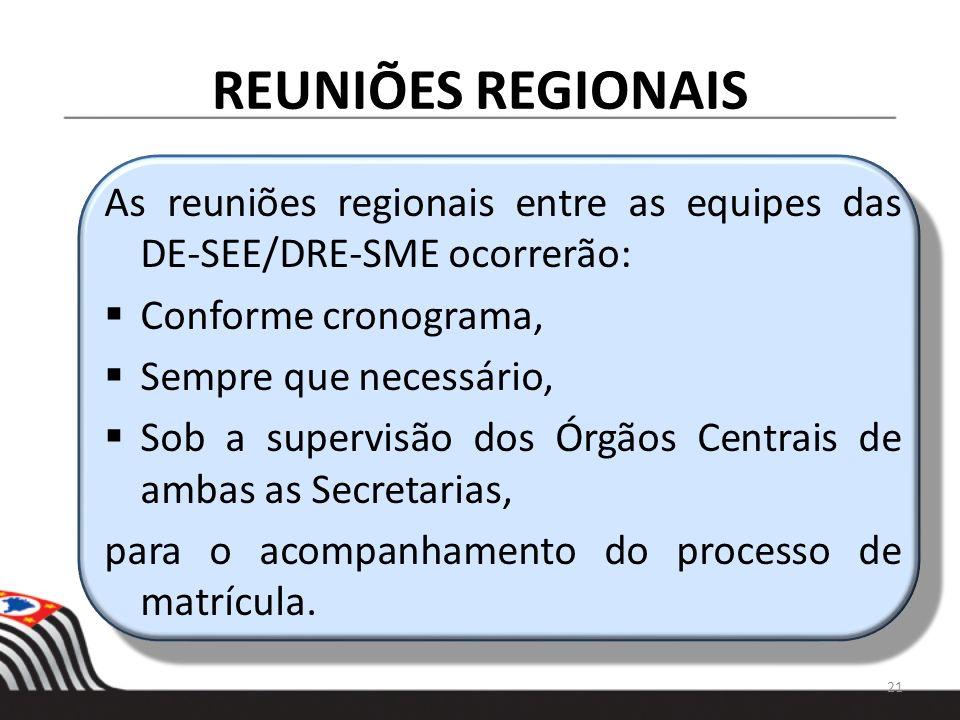 REUNIÕES REGIONAIS As reuniões regionais entre as equipes das DE-SEE/DRE-SME ocorrerão: Conforme cronograma, Sempre que necessário, Sob a supervisão d