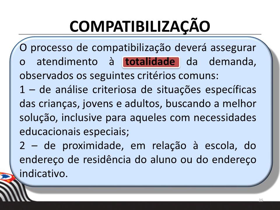 COMPATIBILIZAÇÃO O processo de compatibilização deverá assegurar o atendimento à totalidade da demanda, observados os seguintes critérios comuns: 1 –
