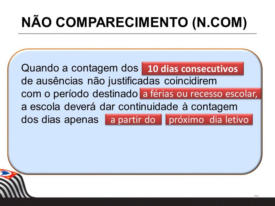 30 Quando a contagem dos de ausências não justificadas coincidirem com o período destinado a escola deverá dar continuidade à contagem dos dias apenas