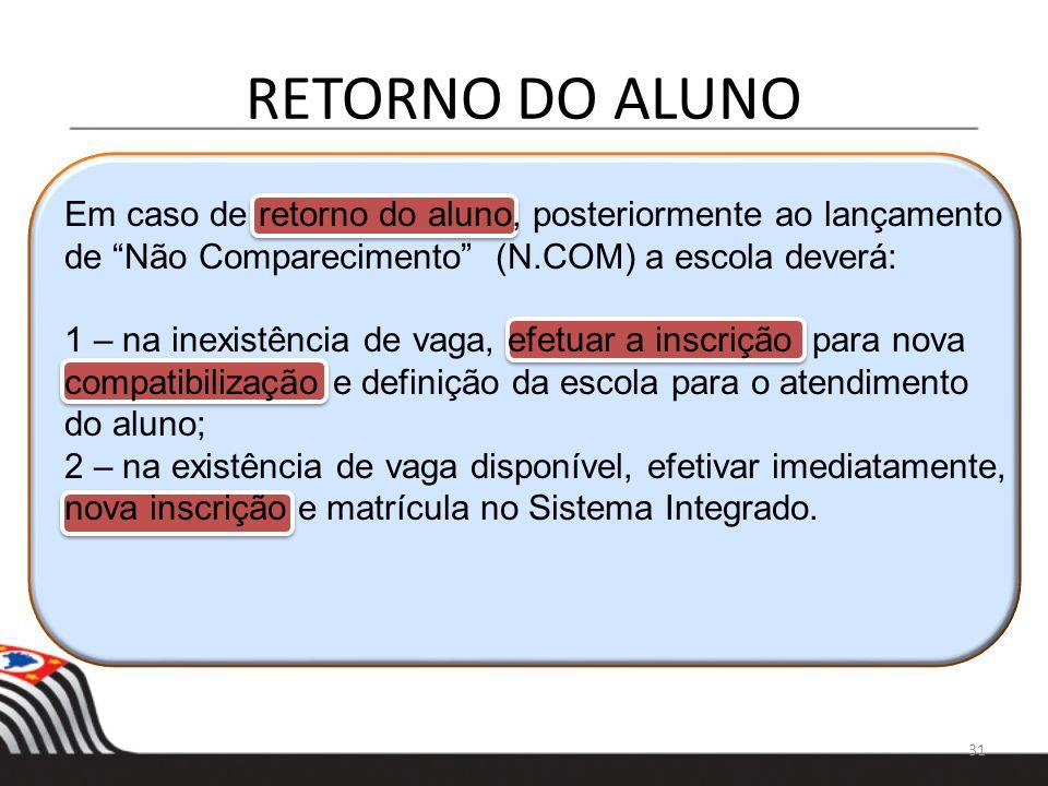 RETORNO DO ALUNO 31 Em caso de retorno do aluno, posteriormente ao lançamento de Não Comparecimento (N.COM) a escola deverá: 1 – na inexistência de va