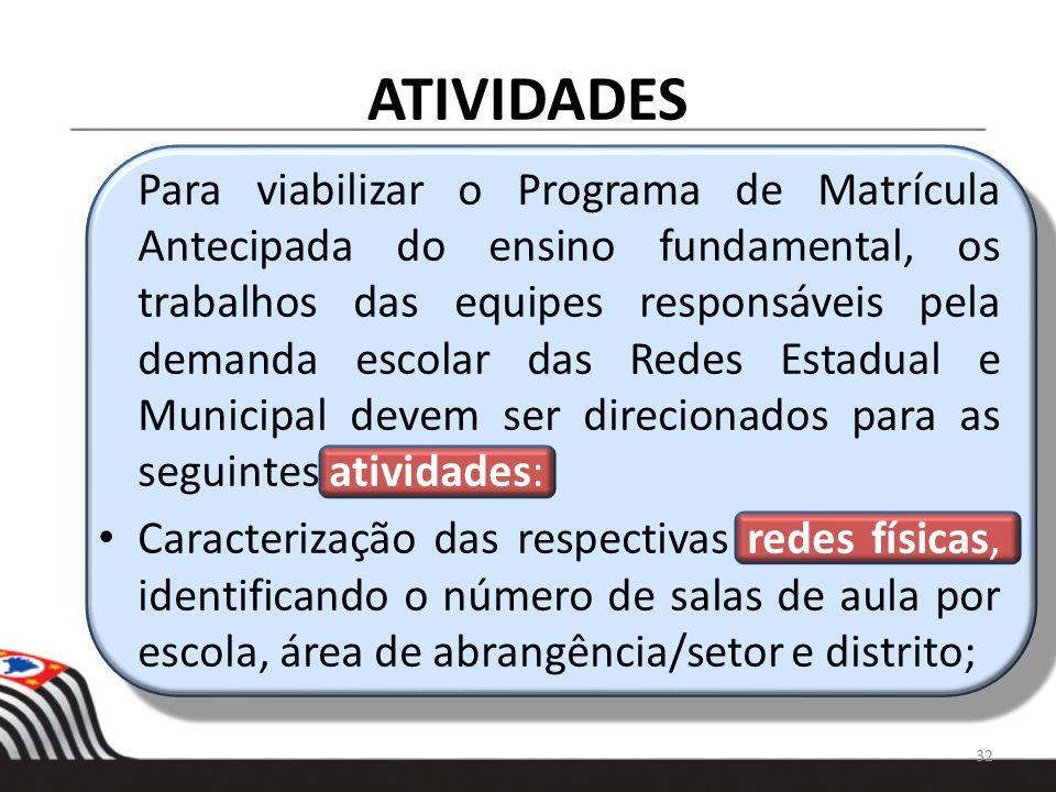 ATIVIDADES Para viabilizar o Programa de Matrícula Antecipada do ensino fundamental, os trabalhos das equipes responsáveis pela demanda escolar das Re
