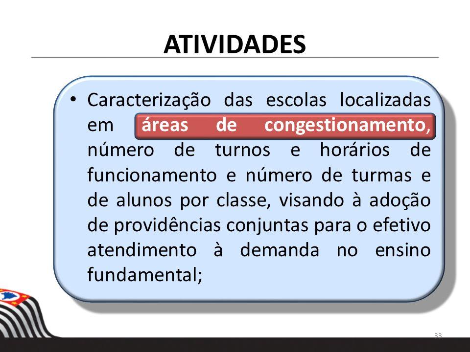 ATIVIDADES Caracterização das escolas localizadas em áreas de congestionamento, número de turnos e horários de funcionamento e número de turmas e de a