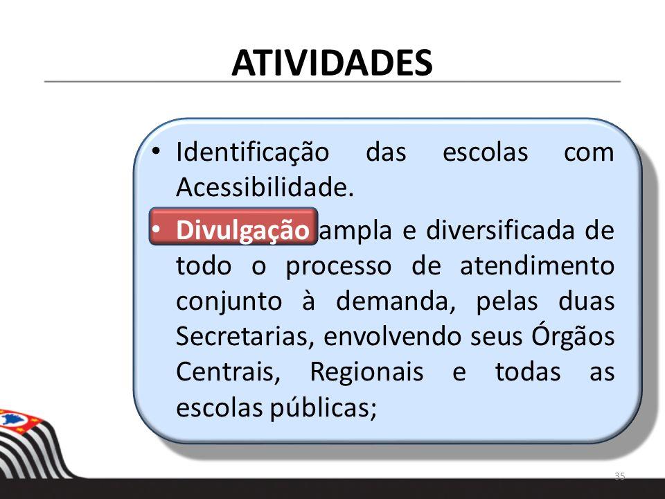 ATIVIDADES Identificação das escolas com Acessibilidade. Divulgação ampla e diversificada de todo o processo de atendimento conjunto à demanda, pelas