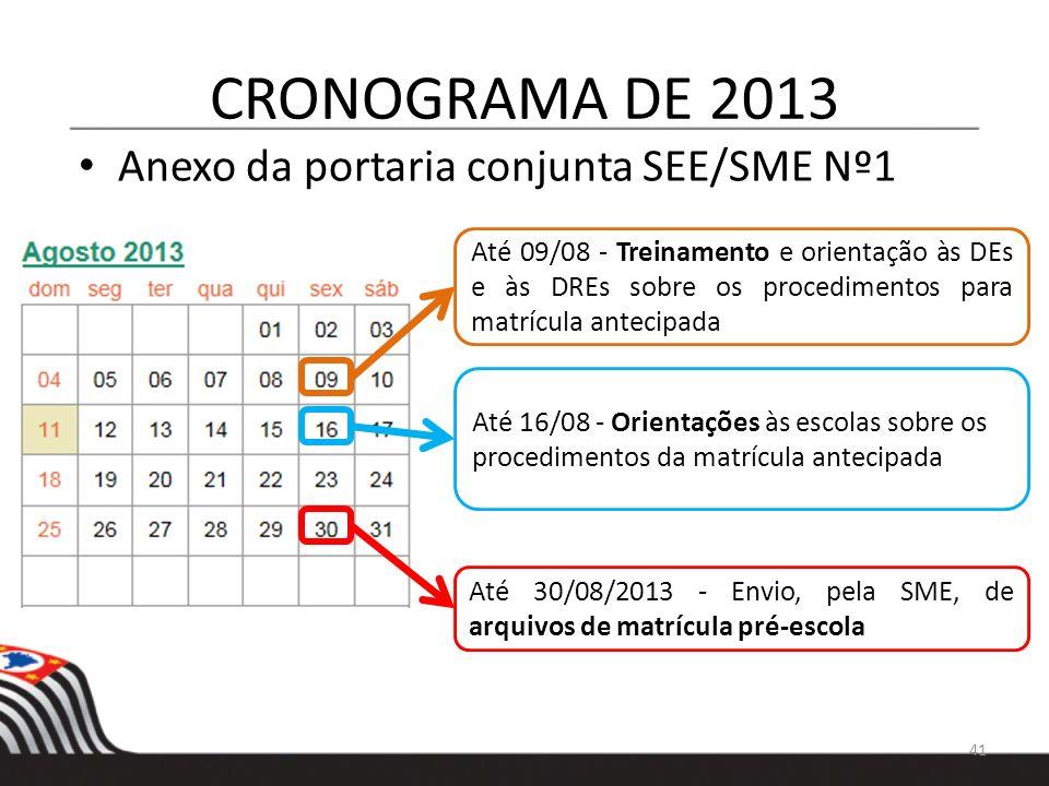 CRONOGRAMA DE 2013 Anexo da portaria conjunta SEE/SME Nº1 Até 30/08/2013 - Envio, pela SME, de arquivos de matrícula pré-escola Até 09/08 - Treinament