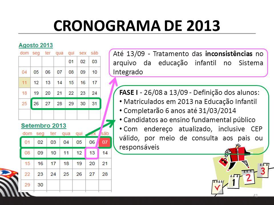 CRONOGRAMA DE 2013 FASE I - 26/08 a 13/09 - Definição dos alunos: Matriculados em 2013 na Educação Infantil Completarão 6 anos até 31/03/2014 Candidat
