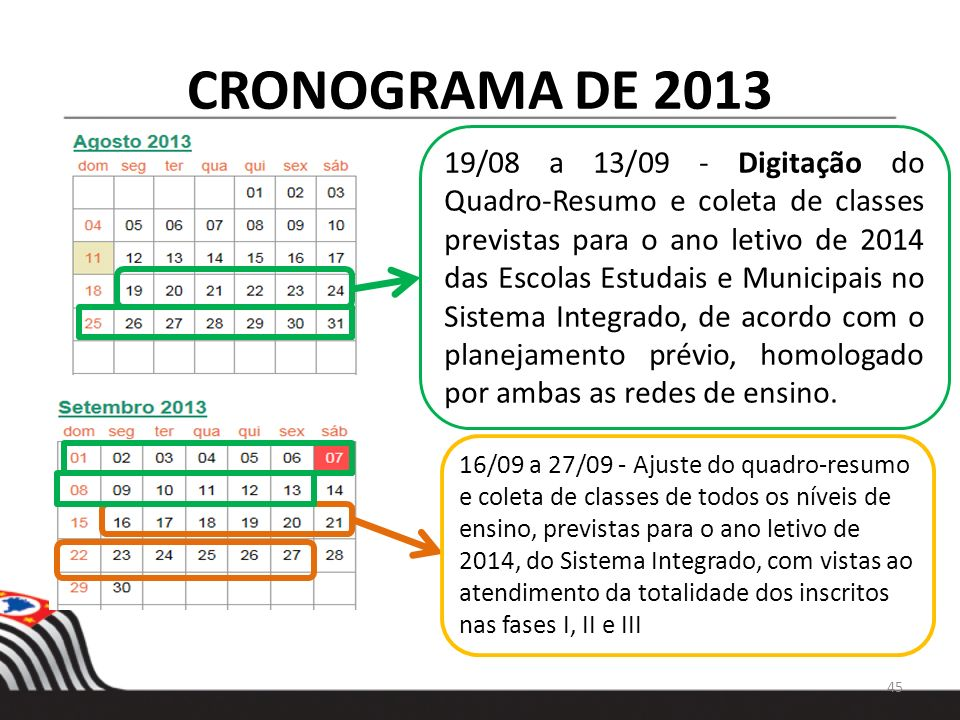 CRONOGRAMA DE 2013 19/08 a 13/09 - Digitação do Quadro-Resumo e coleta de classes previstas para o ano letivo de 2014 das Escolas Estudais e Municipai