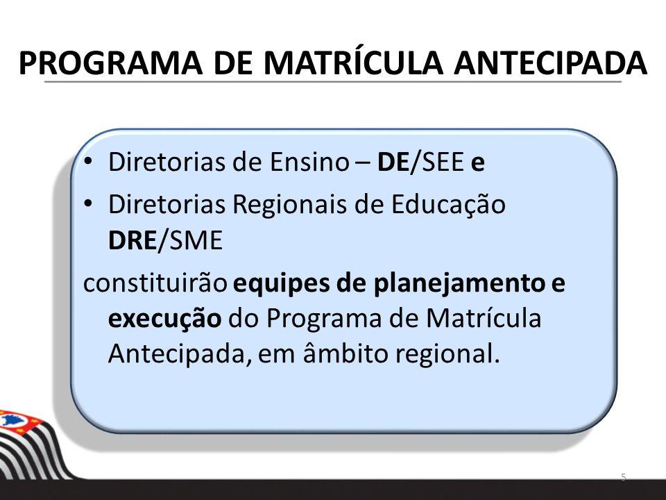Diretorias de Ensino – DE/SEE e Diretorias Regionais de Educação DRE/SME constituirão equipes de planejamento e execução do Programa de Matrícula Ante