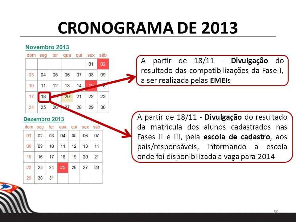 CRONOGRAMA DE 2013 A partir de 18/11 - Divulgação do resultado das compatibilizações da Fase I, a ser realizada pelas EMEIs A partir de 18/11 - Divulg