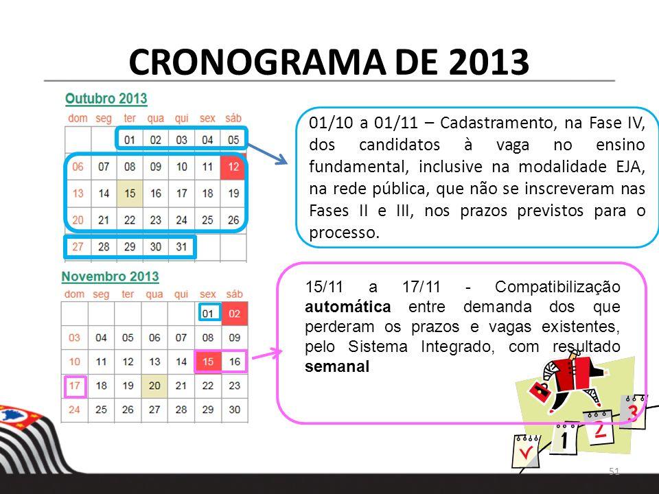 CRONOGRAMA DE 2013 01/10 a 01/11 – Cadastramento, na Fase IV, dos candidatos à vaga no ensino fundamental, inclusive na modalidade EJA, na rede públic