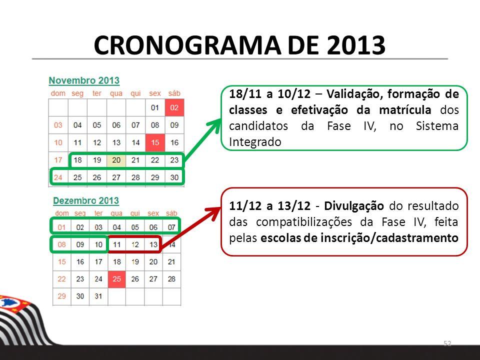 CRONOGRAMA DE 2013 18/11 a 10/12 – Validação, formação de classes e efetivação da matrícula dos candidatos da Fase IV, no Sistema Integrado 11/12 a 13