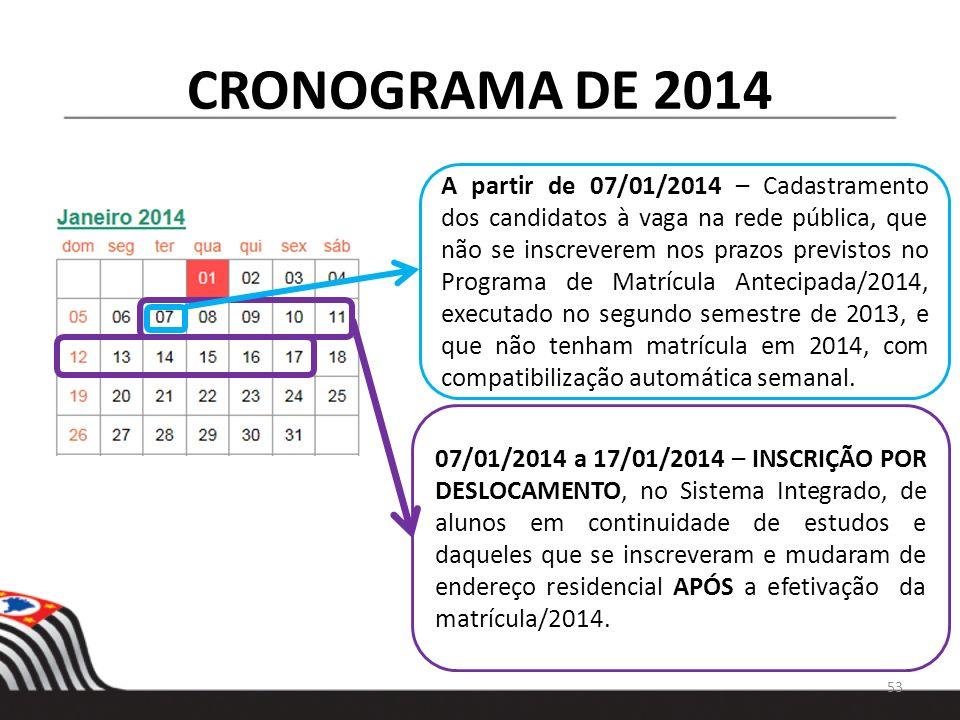 CRONOGRAMA DE 2014 A partir de 07/01/2014 – Cadastramento dos candidatos à vaga na rede pública, que não se inscreverem nos prazos previstos no Progra