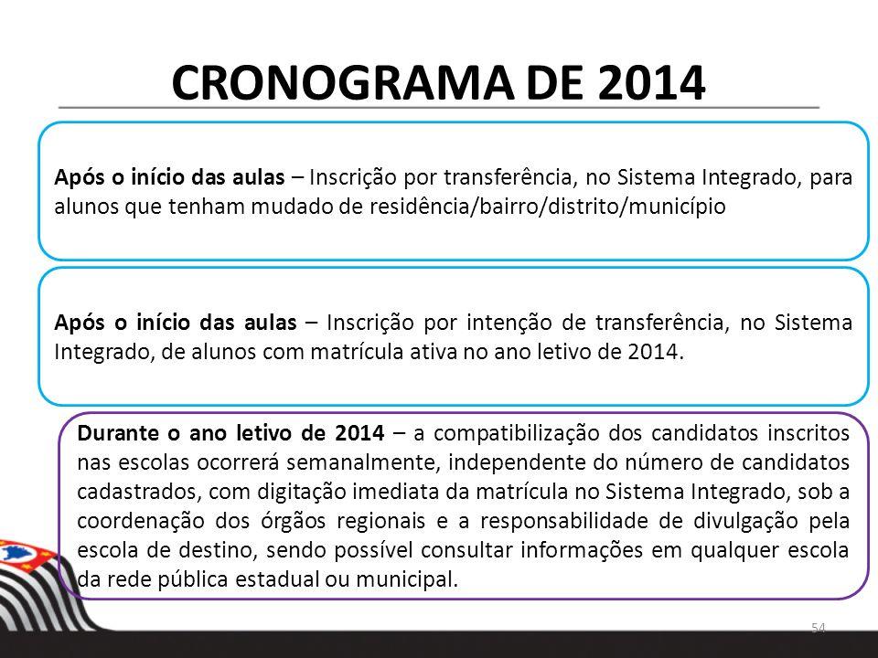 CRONOGRAMA DE 2014 Após o início das aulas – Inscrição por transferência, no Sistema Integrado, para alunos que tenham mudado de residência/bairro/dis