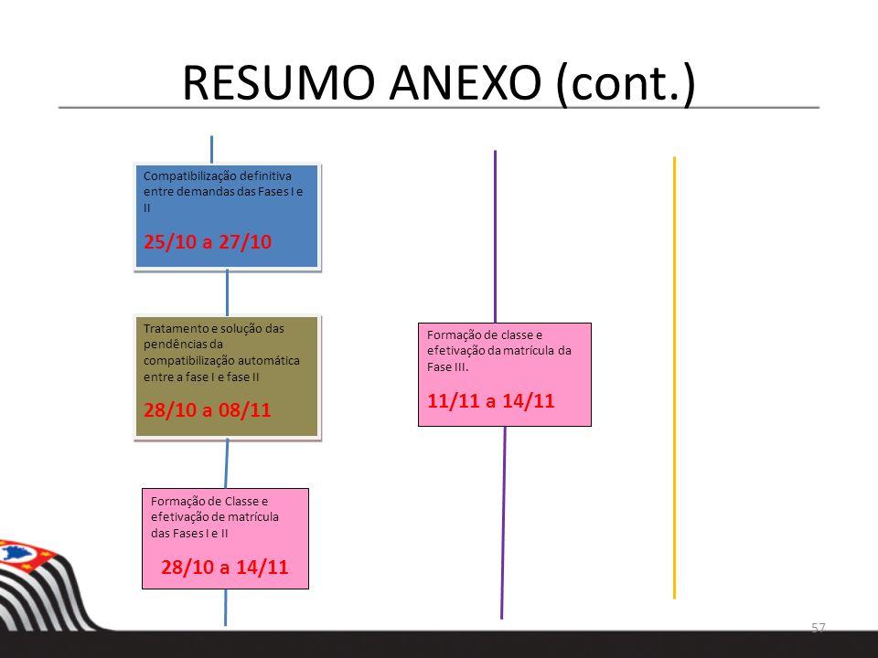 RESUMO ANEXO (cont.) 57 Compatibilização definitiva entre demandas das Fases I e II 25/10 a 27/10 Compatibilização definitiva entre demandas das Fases