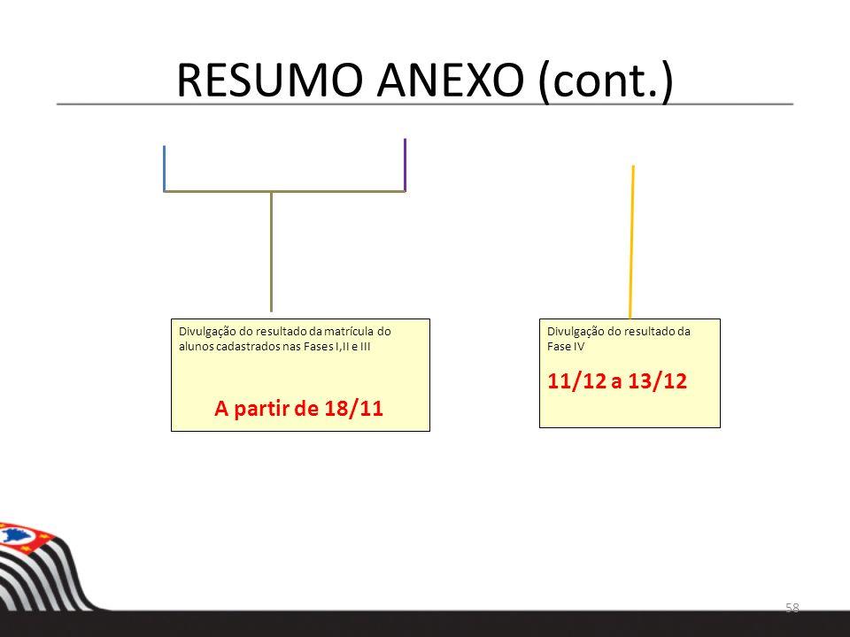 RESUMO ANEXO (cont.) 58 Divulgação do resultado da matrícula do alunos cadastrados nas Fases I,II e III A partir de 18/11 Divulgação do resultado da F