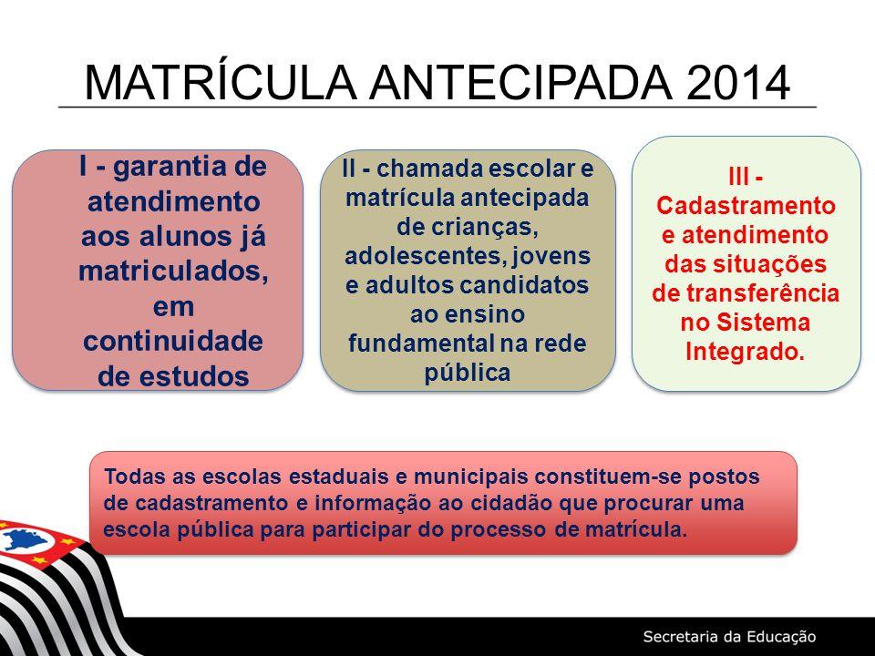 III - Cadastramento e atendimento das situações de transferência no Sistema Integrado. MATRÍCULA ANTECIPADA 2014 II - chamada escolar e matrícula ante