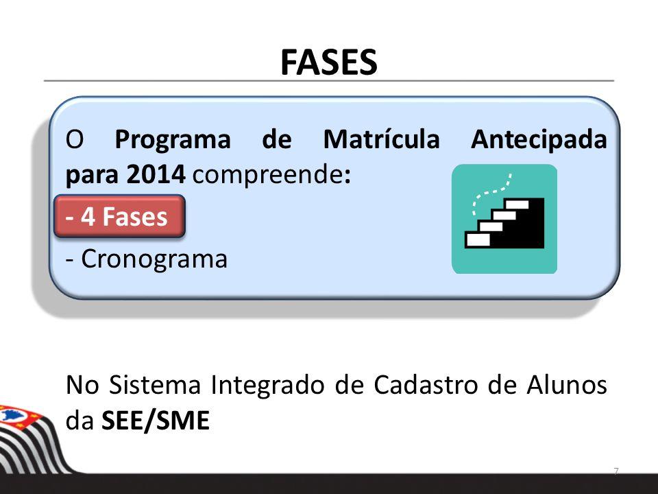 FASES O Programa de Matrícula Antecipada para 2014 compreende: - 4 Fases - Cronograma No Sistema Integrado de Cadastro de Alunos da SEE/SME 7