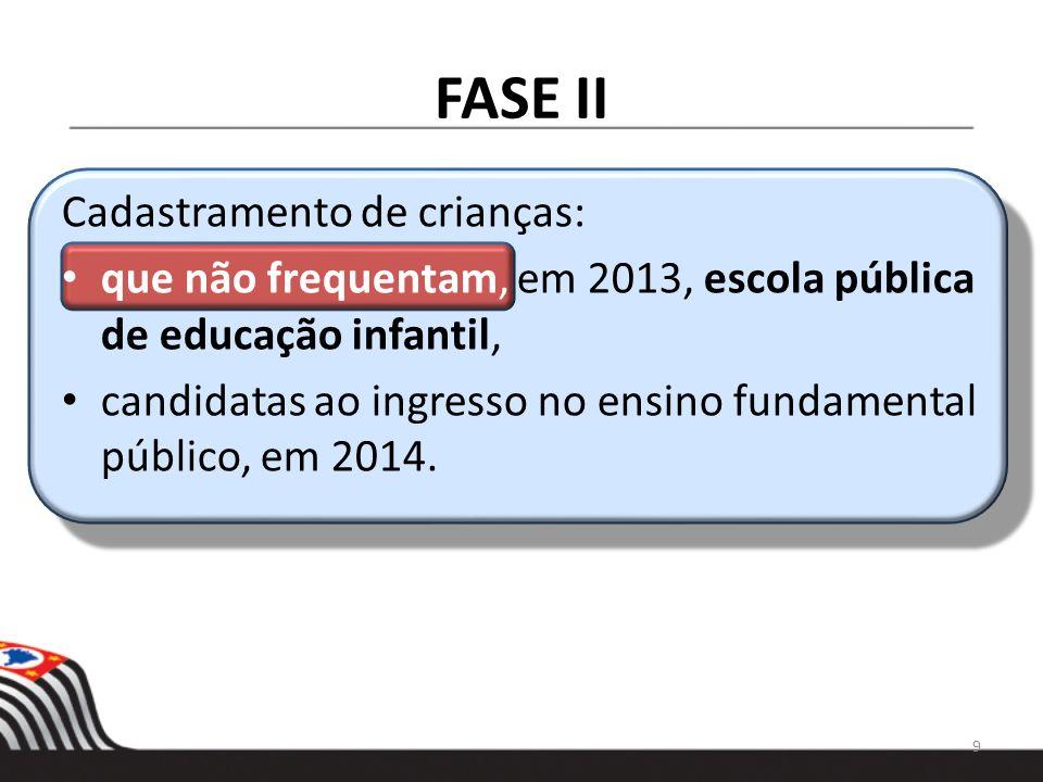 FASE II Cadastramento de crianças: que não frequentam, em 2013, escola pública de educação infantil, candidatas ao ingresso no ensino fundamental públ