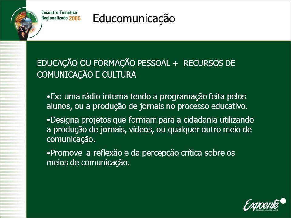 EDUCAÇÃO OU FORMAÇÃO PESSOAL + RECURSOS DE COMUNICAÇÃO E CULTURA Educomunicação Ex: uma rádio interna tendo a programação feita pelos alunos, ou a pro
