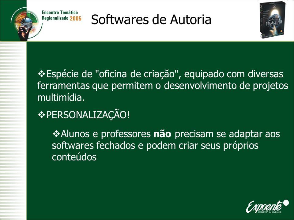 Softwares de Autoria Espécie de