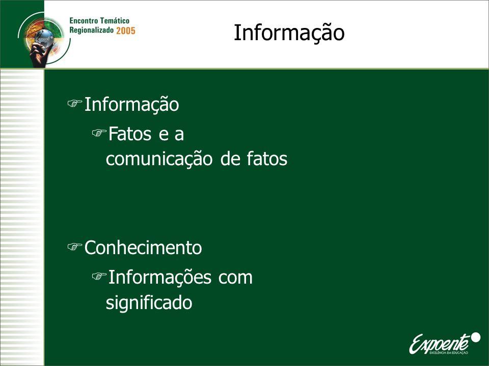 Informação Fatos e a comunicação de fatos Conhecimento Informações com significado