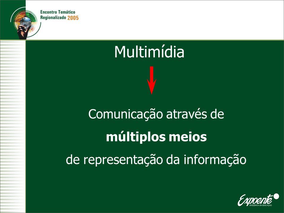 Multimídia Comunicação através de múltiplos meios de representação da informação