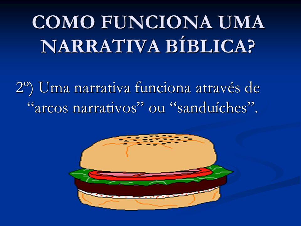 COMO FUNCIONA UMA NARRATIVA BÍBLICA? 2º) Uma narrativa funciona através de arcos narrativos ou sanduíches.