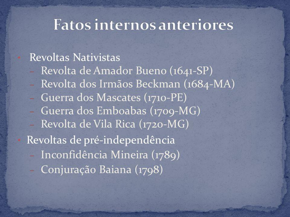 Revoltas Nativistas – Revolta de Amador Bueno (1641-SP) – Revolta dos Irmãos Beckman (1684-MA) – Guerra dos Mascates (1710-PE) – Guerra dos Emboabas (1709-MG) – Revolta de Vila Rica (1720-MG) Revoltas de pré-independência – Inconfidência Mineira (1789) – Conjuração Baiana (1798)