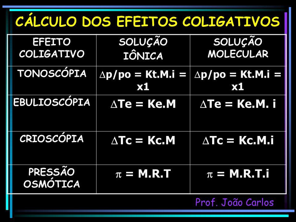 CÁLCULO DOS EFEITOS COLIGATIVOS EFEITO COLIGATIVO SOLUÇÃO IÔNICA SOLUÇÃO MOLECULAR TONOSCÓPIA p/po = Kt.M.i = x1 EBULIOSCÓPIA Te = Ke.M Te = Ke.M. i C
