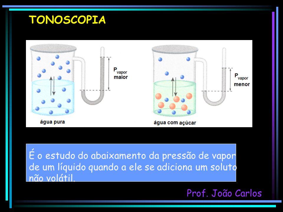 TONOSCOPIA É o estudo do abaixamento da pressão de vapor de um líquido quando a ele se adiciona um soluto não volátil. Prof. João Carlos
