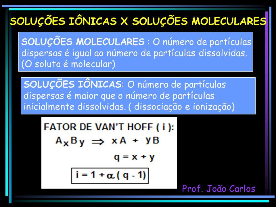 SOLUÇÕES IÔNICAS X SOLUÇÕES MOLECULARES SOLUÇÕES MOLECULARES : O número de partículas dispersas é igual ao número de partículas dissolvidas. (O soluto