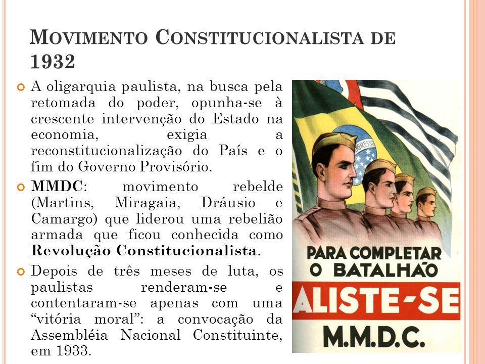 M OVIMENTO C ONSTITUCIONALISTA DE 1932 A oligarquia paulista, na busca pela retomada do poder, opunha-se à crescente intervenção do Estado na economia, exigia a reconstitucionalização do País e o fim do Governo Provisório.