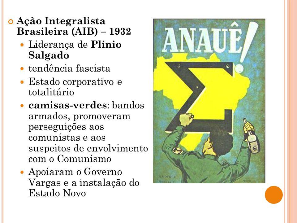 Ação Integralista Brasileira (AIB) – 1932 Liderança de Plínio Salgado tendência fascista Estado corporativo e totalitário camisas-verdes : bandos armados, promoveram perseguições aos comunistas e aos suspeitos de envolvimento com o Comunismo Apoiaram o Governo Vargas e a instalação do Estado Novo