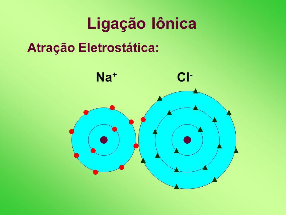 Ligação Iônica Atração Eletrostática: Na + Cl -