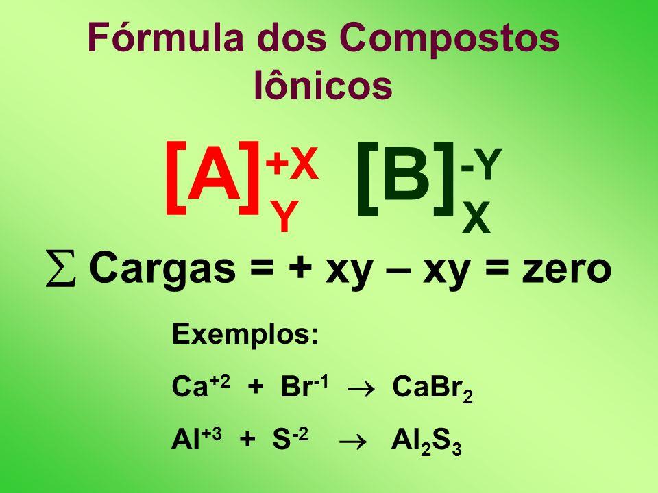 Ligação Iônica Aglomerado Iônico ou Retículo Cristalino: