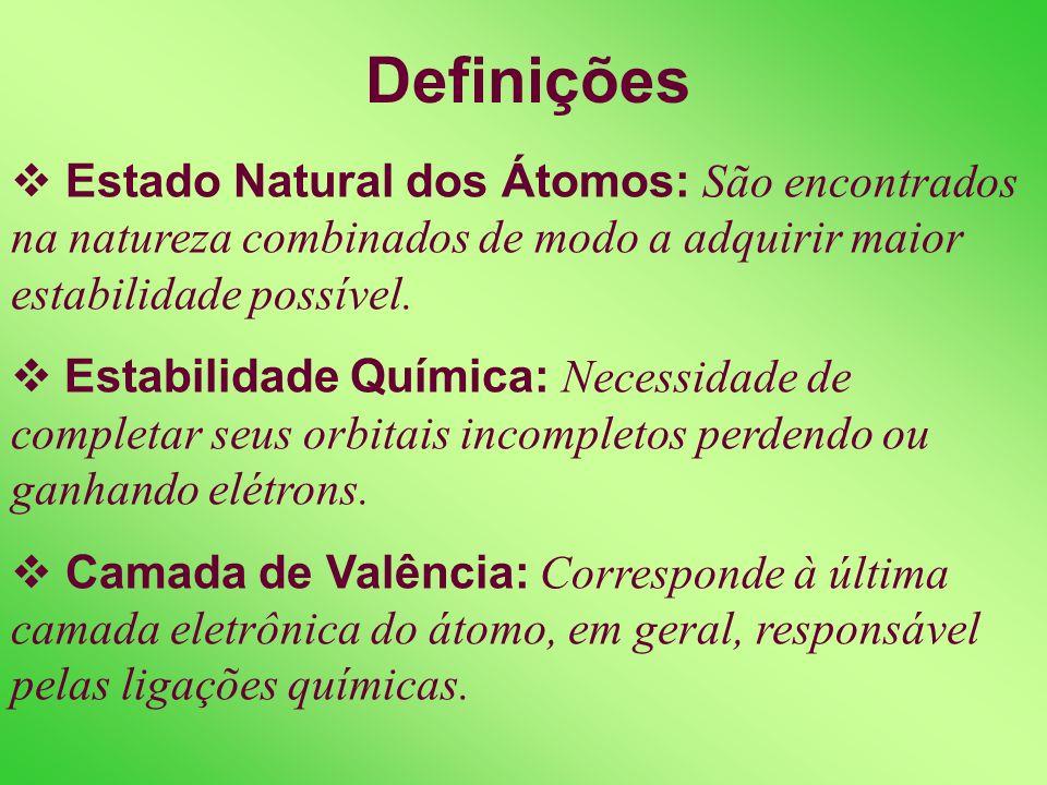 Definições Estado Natural dos Átomos: São encontrados na natureza combinados de modo a adquirir maior estabilidade possível.