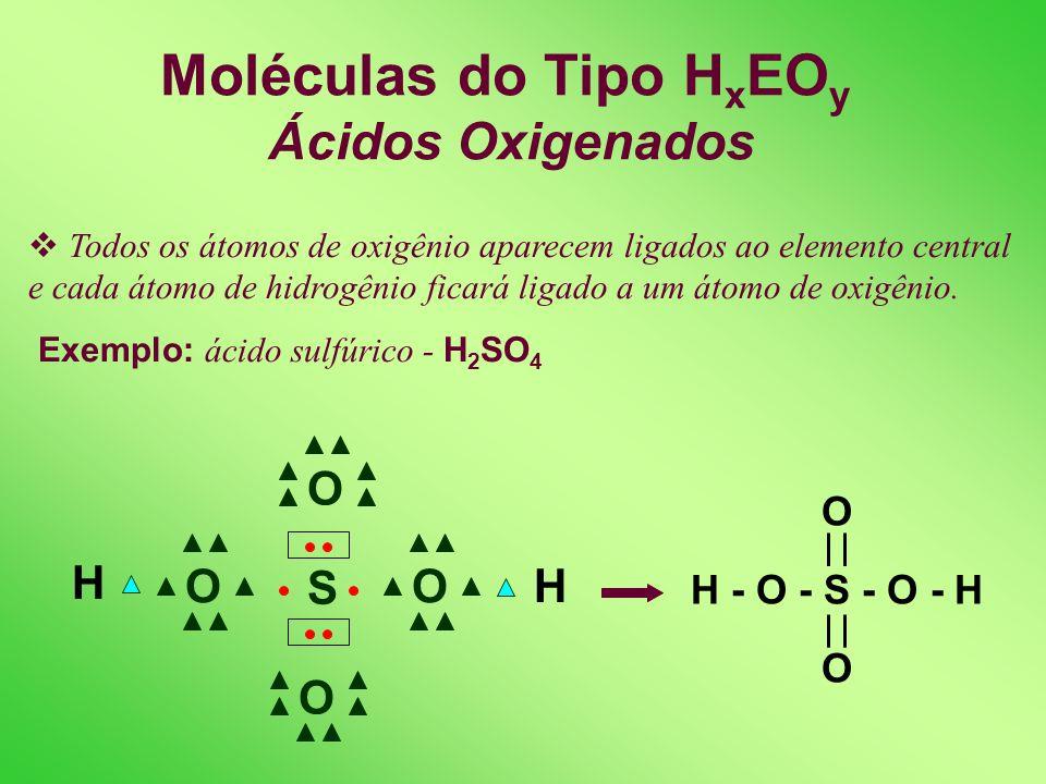 Ligação Covalente além do Octeto Definição: Se o elemento tem pares eletrônicos disponíveis e outro elemento necessita de dois elétrons, ocorre a form