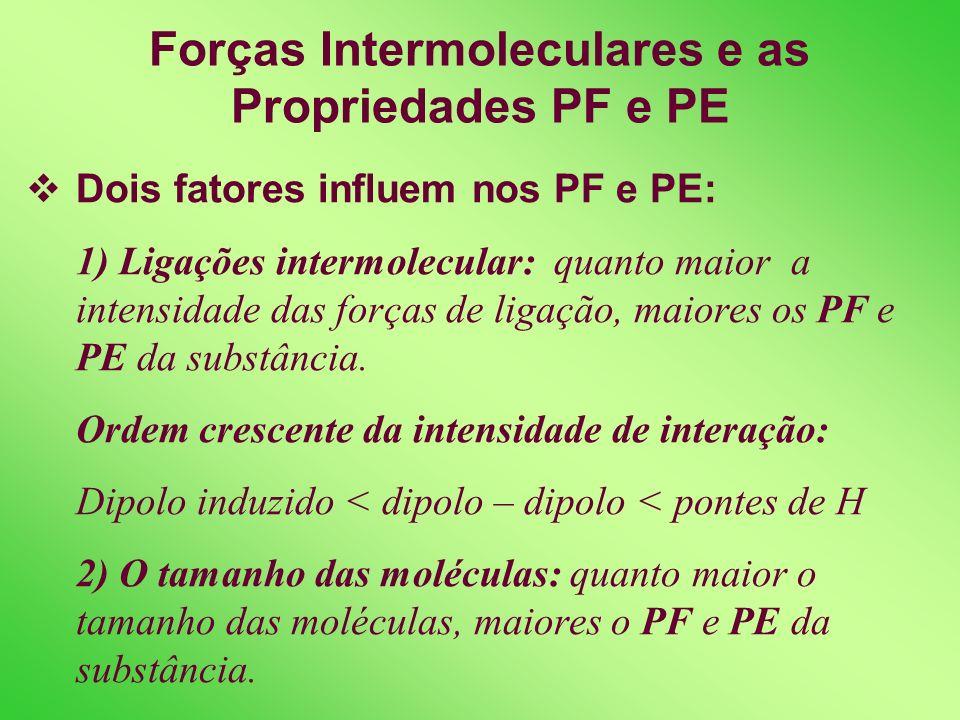 LIGAÇÕES INTERMOLECULARES DEFINIÇÃO: ligações entre as moléculas de substâncias no estado sólido ou líquido. Tipos de ligações intermoleculares: 1) Li
