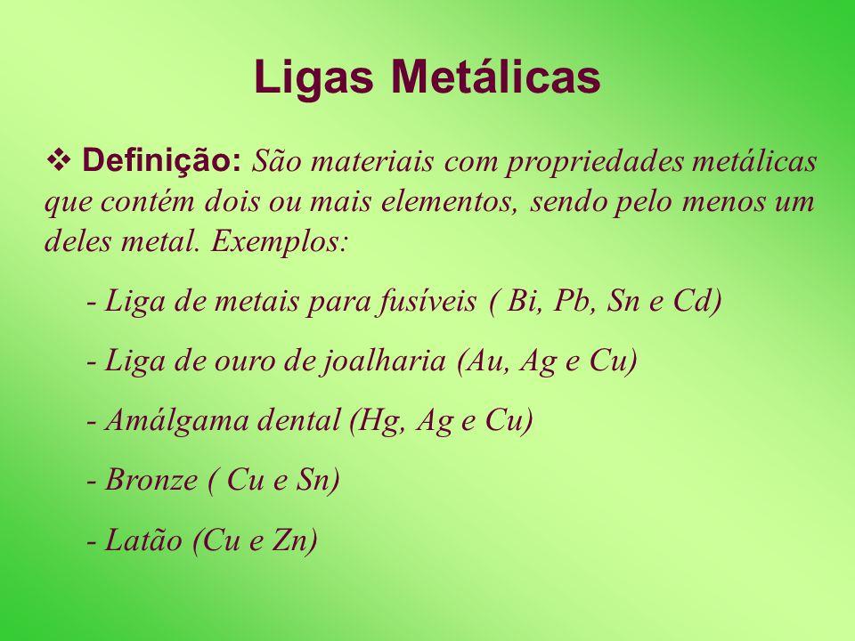 Características dos Metais Sólidos a temperatura ambiente, exceção do Hg (líquido). Apresentam brilho metálico, fundidos perdem o brilho, exceção para
