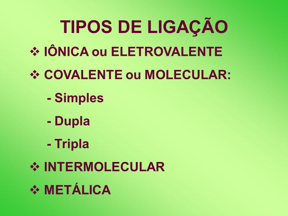 Exemplos de Ligações Covalentes Duplas e Triplas O 2 ou O = O OO N 2 ou N N NN OHH H 2 O ou H - O - H ClH HCl ou H - Cl
