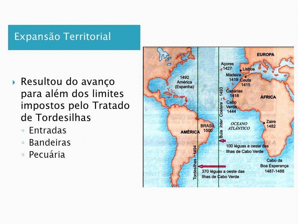 Expansão Territorial Resultou do avanço para além dos limites impostos pelo Tratado de Tordesilhas Entradas Bandeiras Pecuária